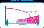 mci_screening_sc2_image1